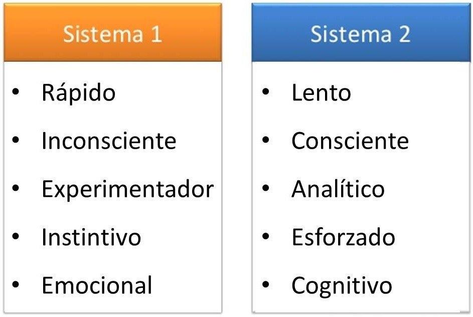 tabla resumen sistemas